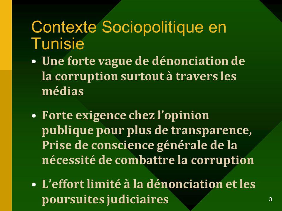 Contexte Sociopolitique en Tunisie