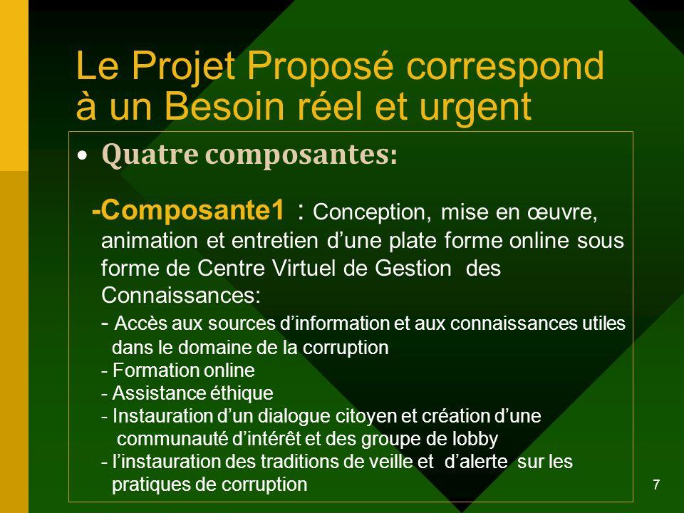 Le Projet Proposé correspond à un Besoin réel et urgent