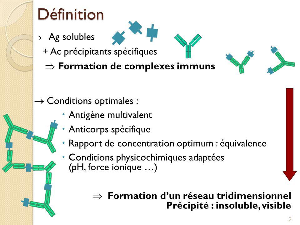 Définition + Ac précipitants spécifiques