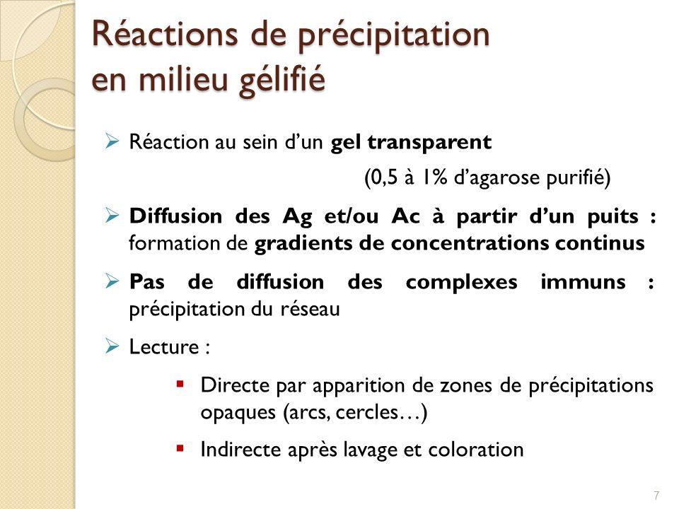 Réactions de précipitation en milieu gélifié