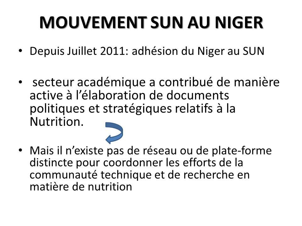 MOUVEMENT SUN AU NIGER Depuis Juillet 2011: adhésion du Niger au SUN