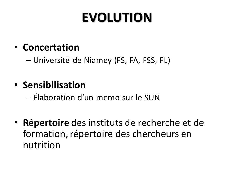 EVOLUTION Concertation Sensibilisation