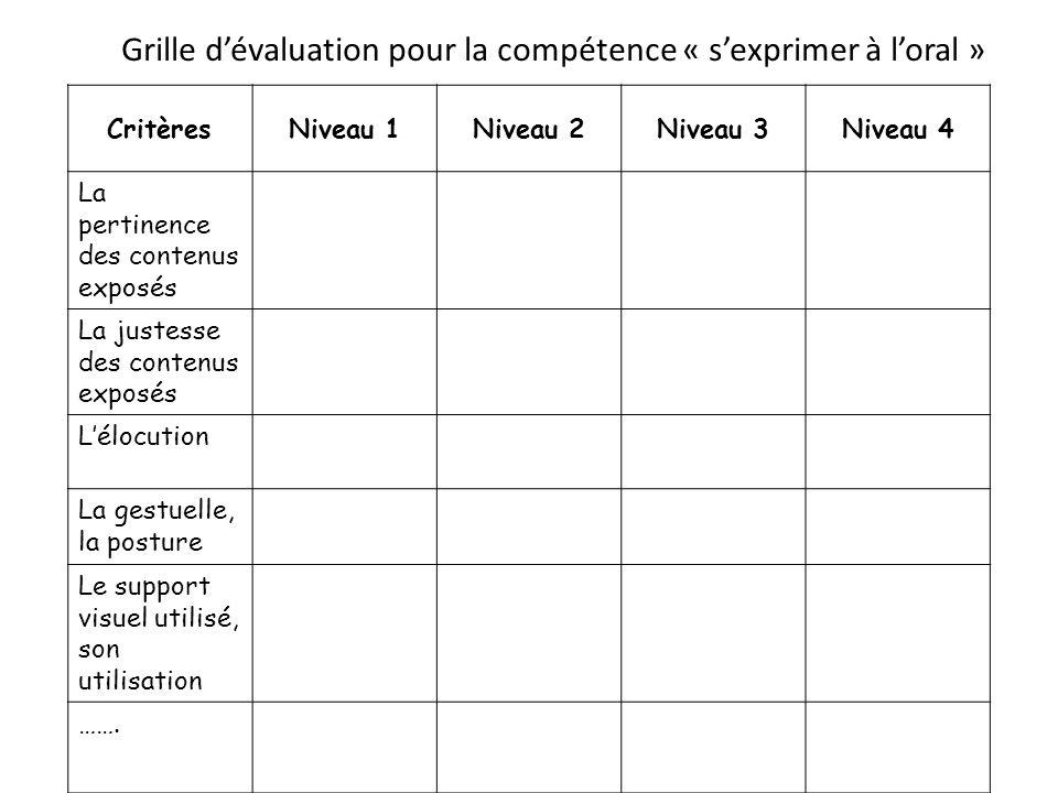 Concevoir et mettre en uvre un dispositif d - Grille d evaluation pour recrutement ...