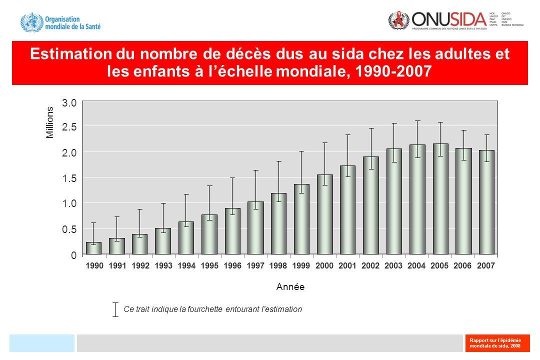 Estimation du nombre de décès dus au sida chez les adultes et les enfants à l'échelle mondiale, 1990-2007