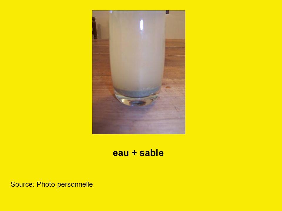 eau + sable Source: Photo personnelle