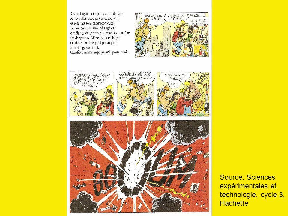 Source: Sciences expérimentales et technologie, cycle 3, Hachette