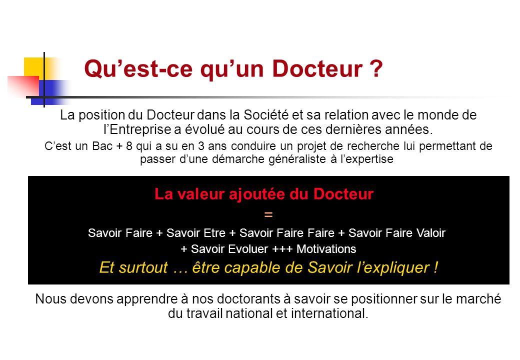 Qu'est-ce qu'un Docteur