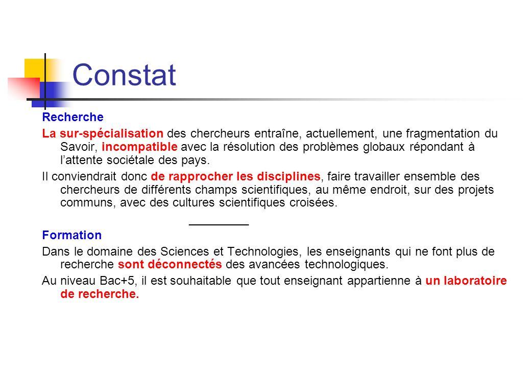 Constat Recherche.