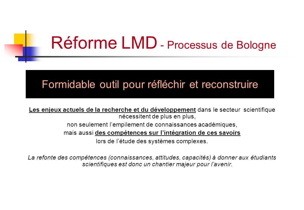 Réforme LMD - Processus de Bologne