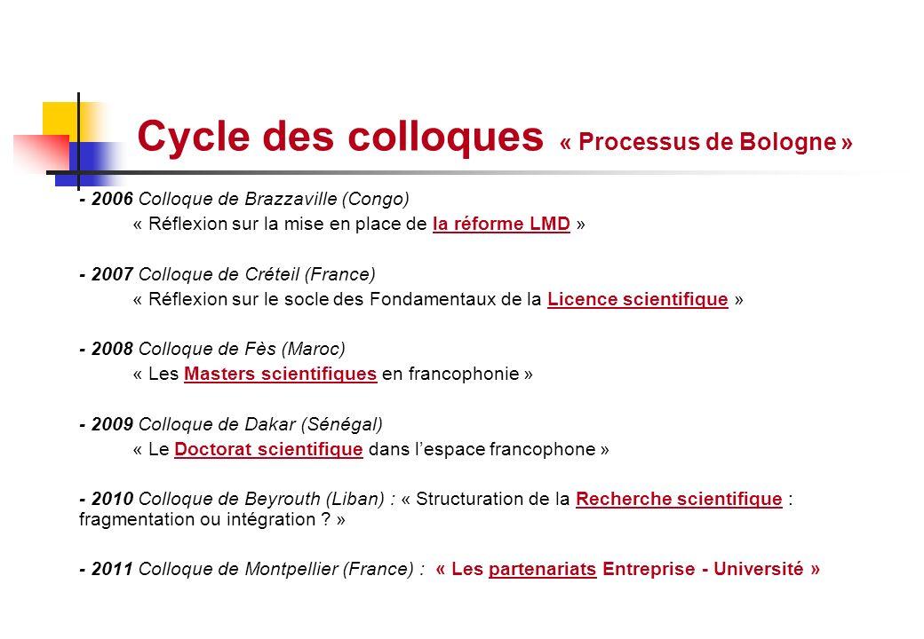 Cycle des colloques « Processus de Bologne »
