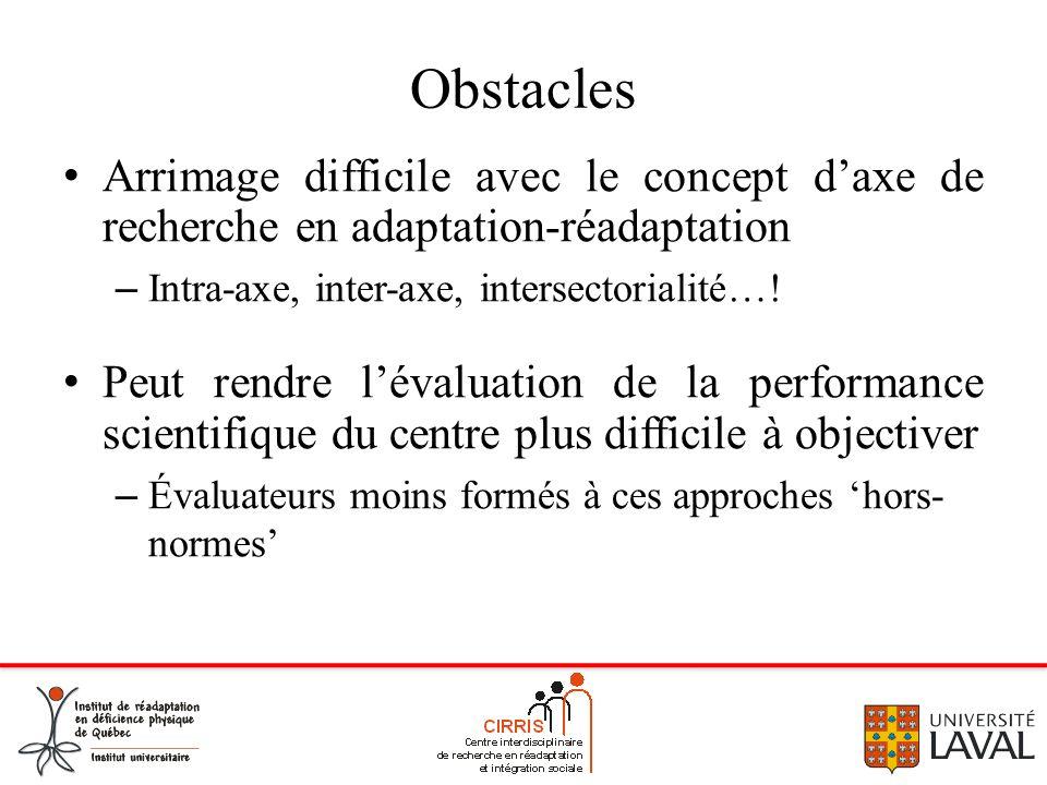 Obstacles Arrimage difficile avec le concept d'axe de recherche en adaptation-réadaptation. Intra-axe, inter-axe, intersectorialité…!