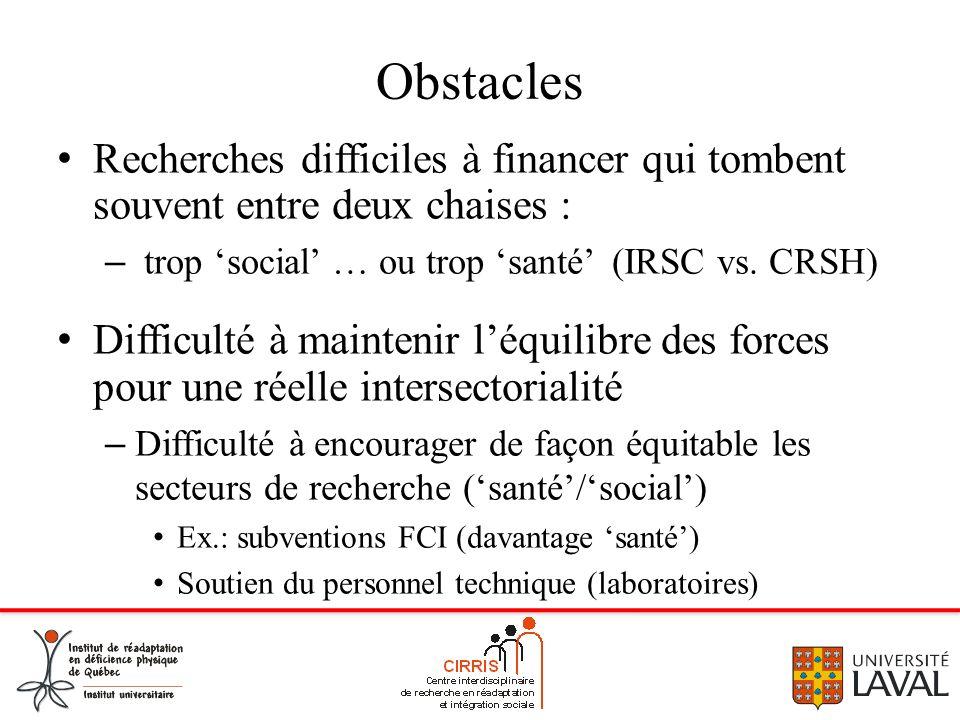 Obstacles Recherches difficiles à financer qui tombent souvent entre deux chaises : trop 'social' … ou trop 'santé' (IRSC vs. CRSH)