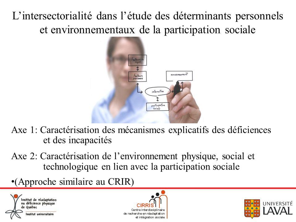 L'intersectorialité dans l'étude des déterminants personnels et environnementaux de la participation sociale