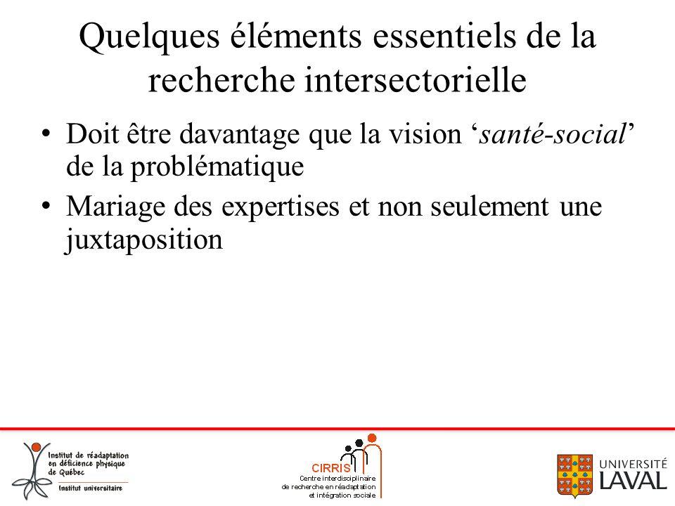 Quelques éléments essentiels de la recherche intersectorielle