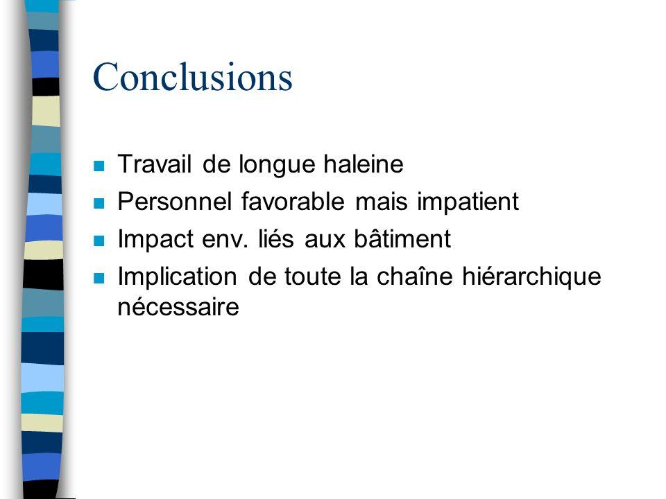 Conclusions Travail de longue haleine