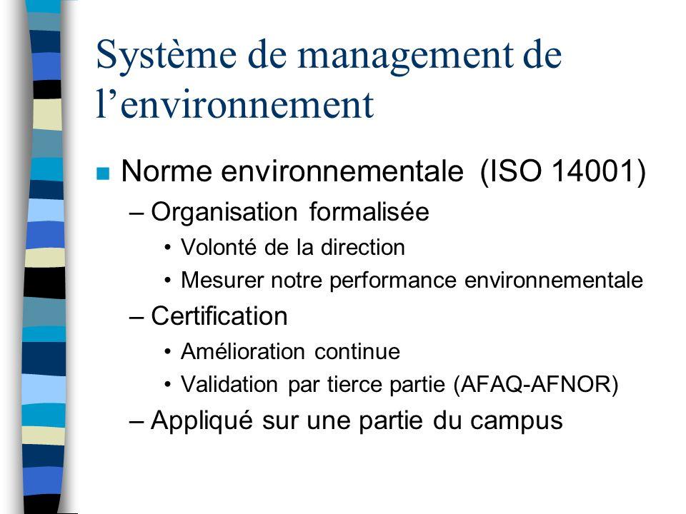 Système de management de l'environnement