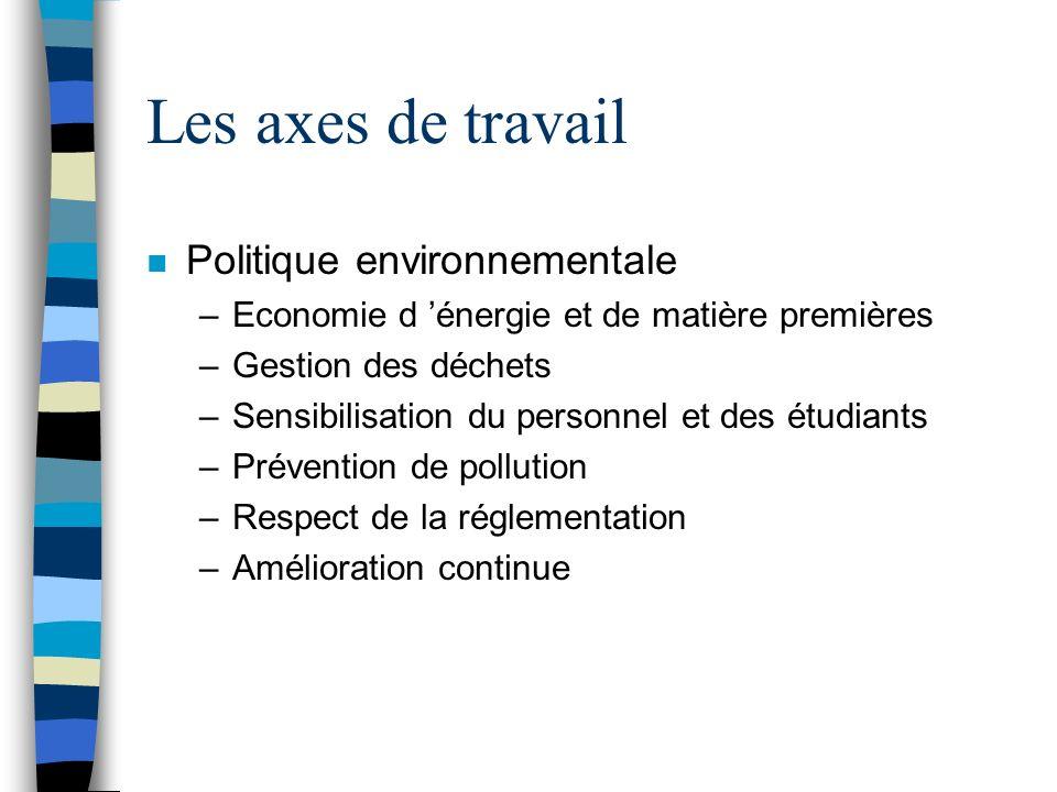 Les axes de travail Politique environnementale