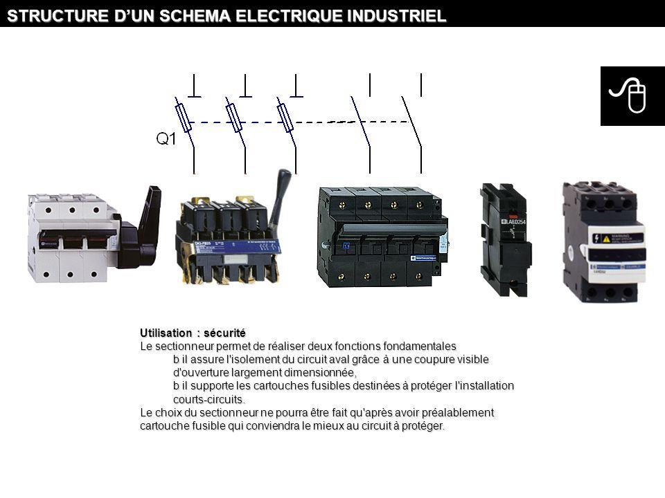  STRUCTURE D'UN SCHEMA ELECTRIQUE INDUSTRIEL Utilisation : sécurité
