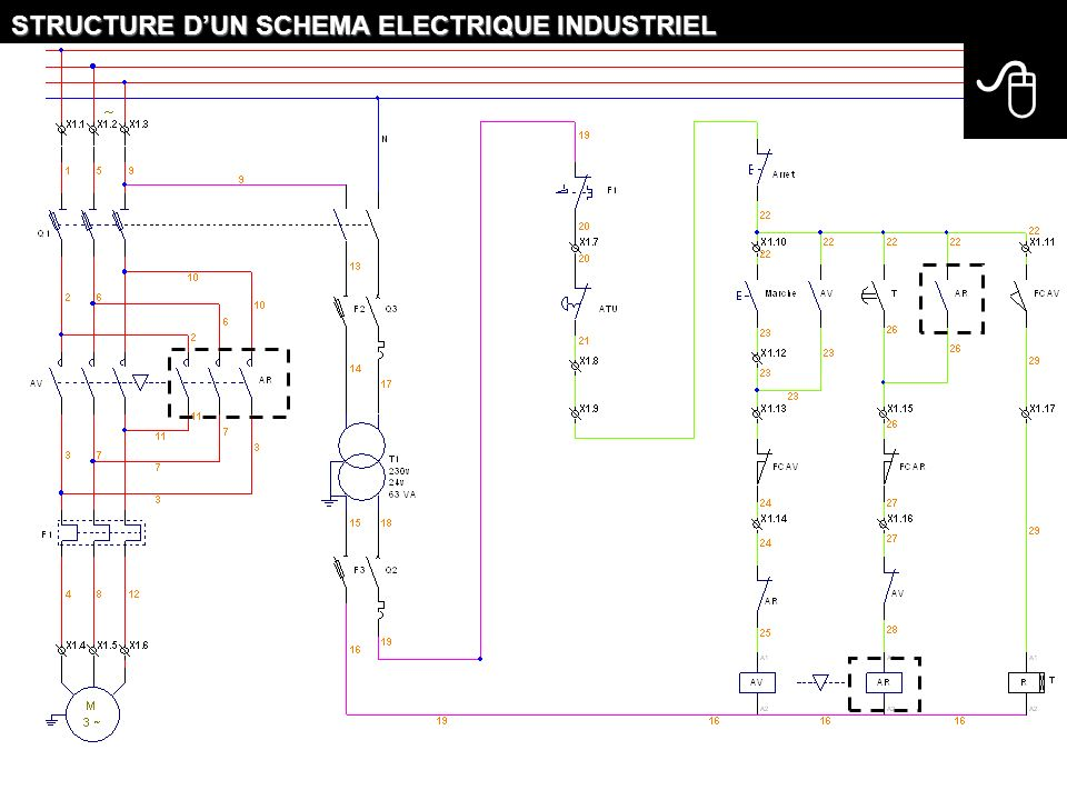 STRUCTURE D'UN SCHEMA ELECTRIQUE INDUSTRIEL