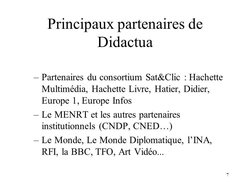 Principaux partenaires de Didactua