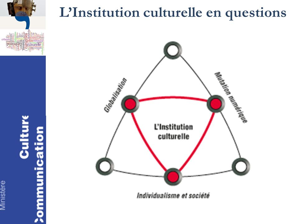 L'Institution culturelle en questions