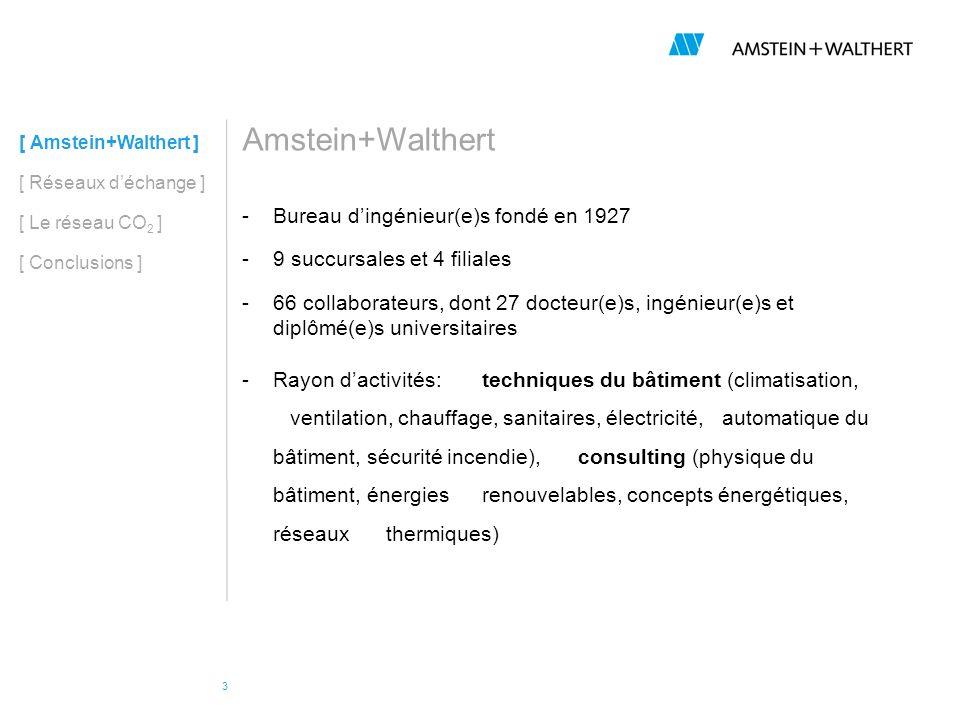 Amstein+Walthert Bureau d'ingénieur(e)s fondé en 1927