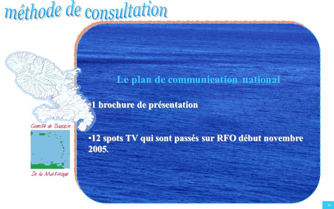 Le plan de communication national
