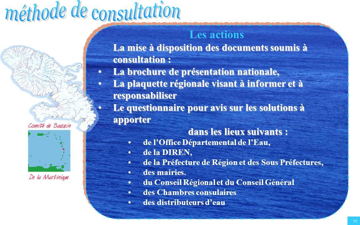 méthode de consultation