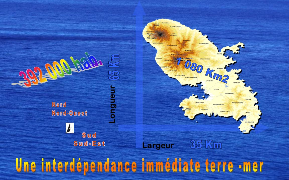Une interdépendance immédiate terre -mer