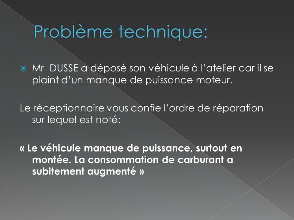 Problème technique: Mr DUSSE a déposé son véhicule à l'atelier car il se plaint d'un manque de puissance moteur.