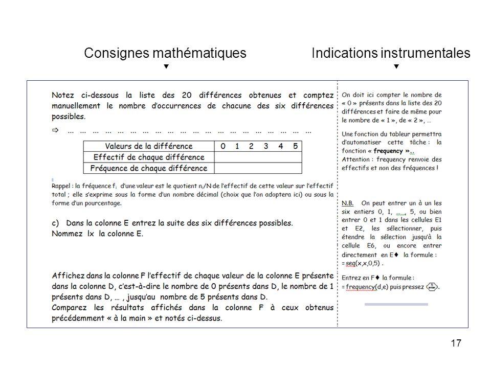 Consignes mathématiques  Indications instrumentales 