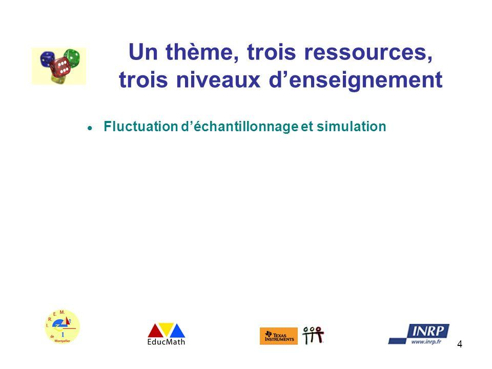 Un thème, trois ressources, trois niveaux d'enseignement