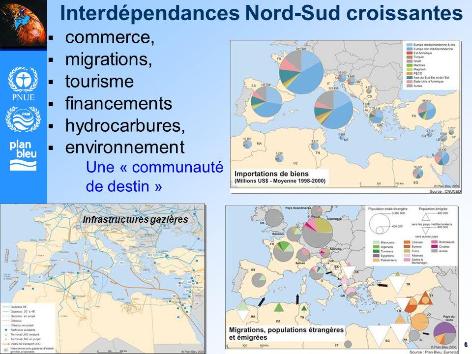 Interdépendances Nord-Sud croissantes