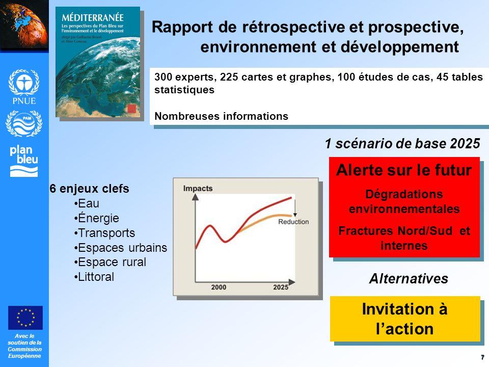Dégradations environnementales Fractures Nord/Sud et internes