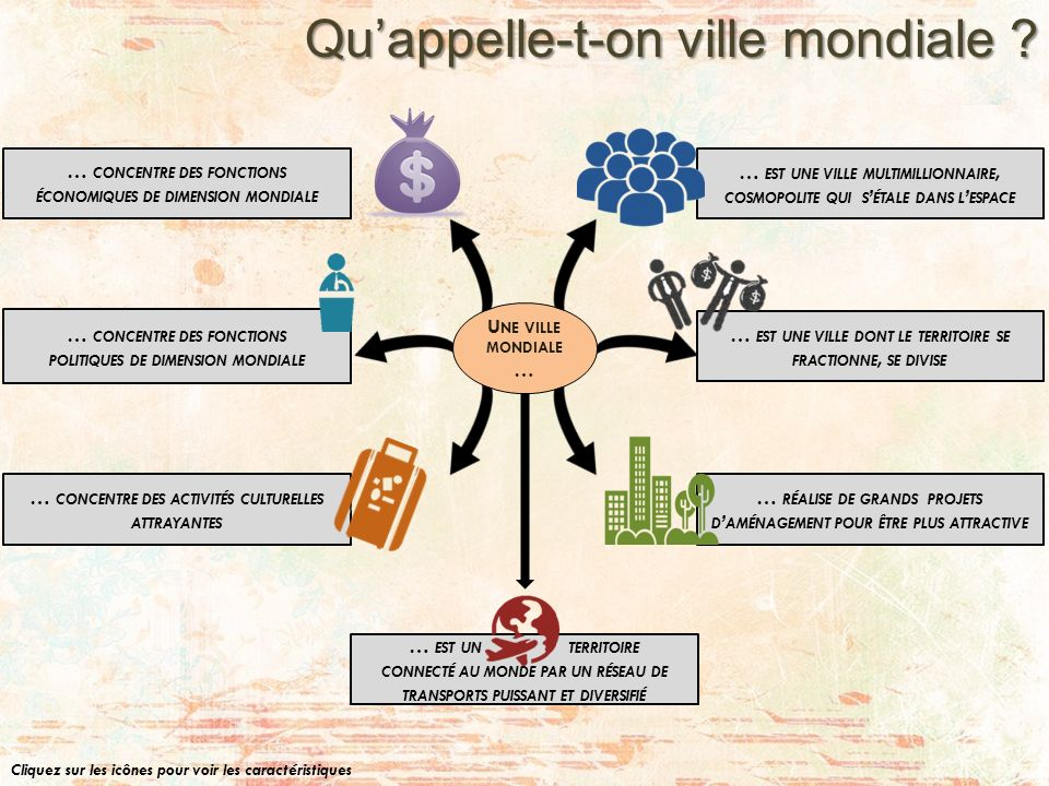 Qu'appelle-t-on ville mondiale