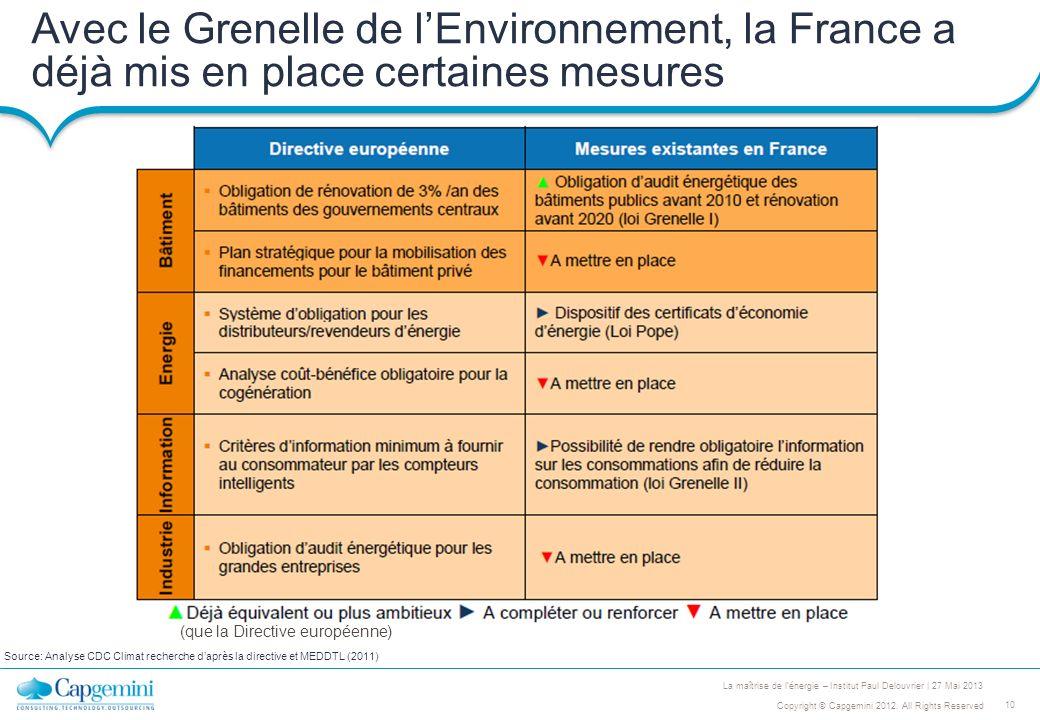 Avec le Grenelle de l'Environnement, la France a déjà mis en place certaines mesures