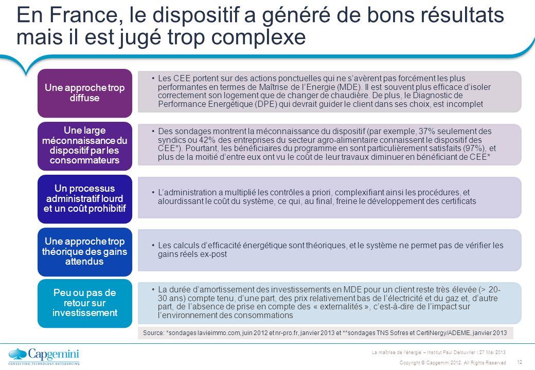 En France, le dispositif a généré de bons résultats mais il est jugé trop complexe