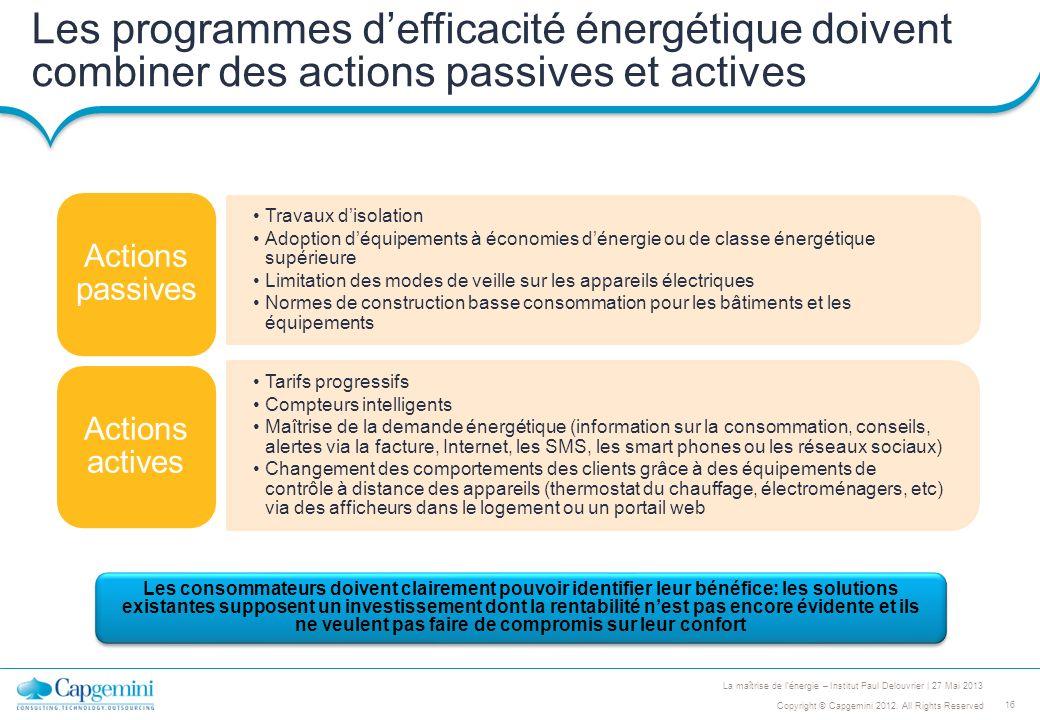 Les programmes d'efficacité énergétique doivent combiner des actions passives et actives