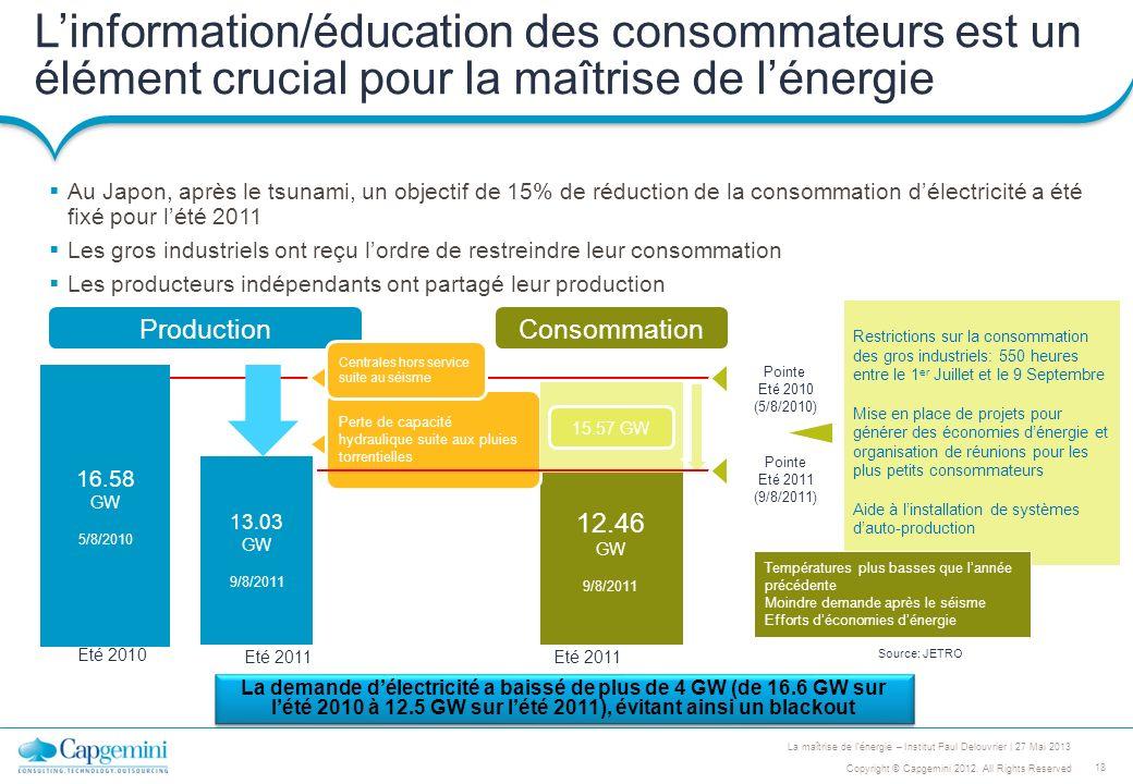 L'information/éducation des consommateurs est un élément crucial pour la maîtrise de l'énergie