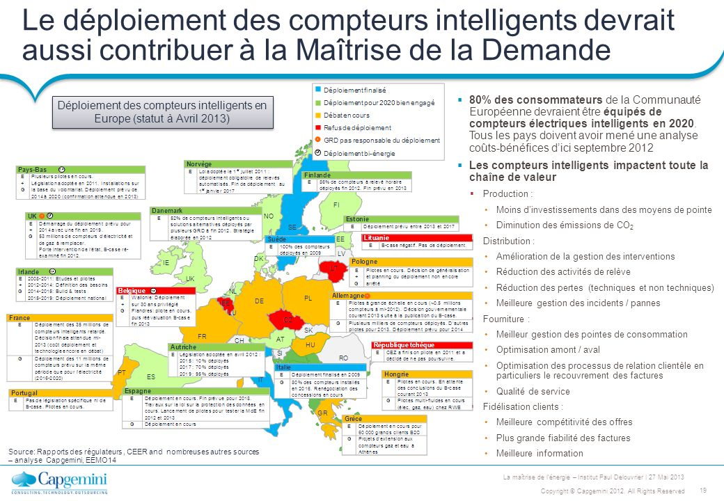 Déploiement des compteurs intelligents en Europe (statut à Avril 2013)