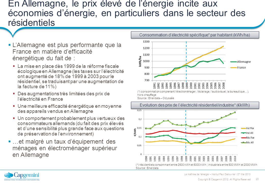 En Allemagne, le prix élevé de l'énergie incite aux économies d'énergie, en particuliers dans le secteur des résidentiels