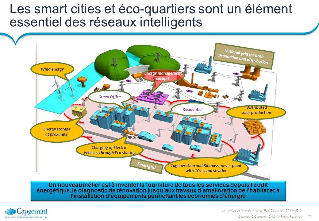 Les smart cities et éco-quartiers sont un élément essentiel des réseaux intelligents