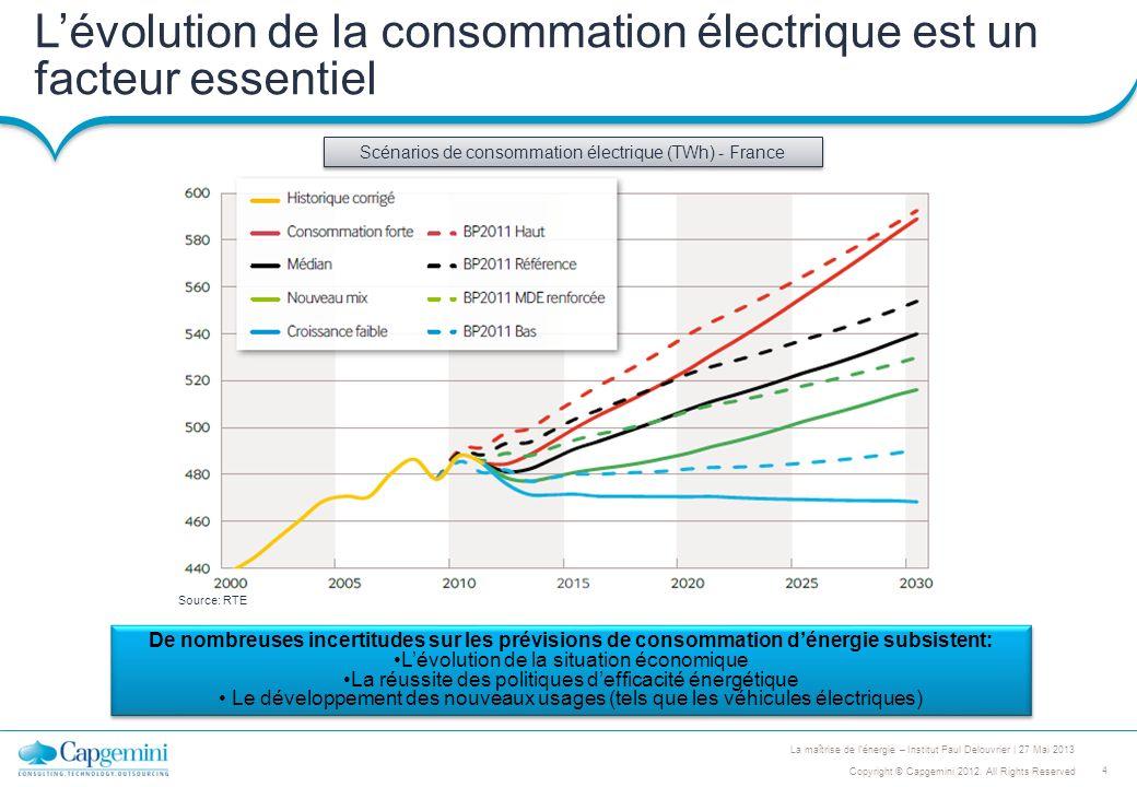 L'évolution de la consommation électrique est un facteur essentiel