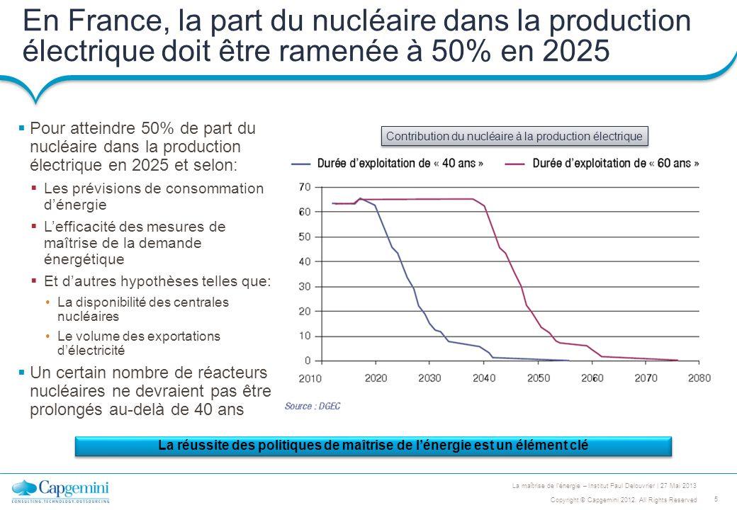 La réussite des politiques de maîtrise de l'énergie est un élément clé