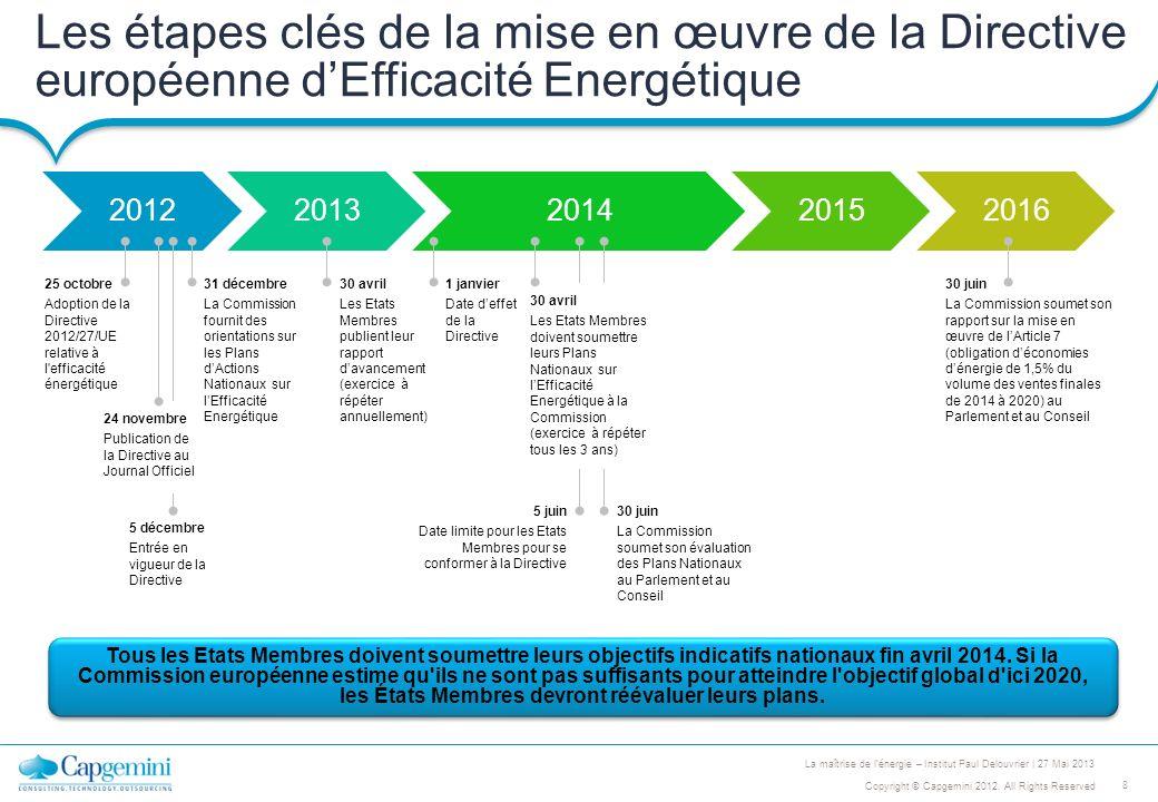 Les étapes clés de la mise en œuvre de la Directive européenne d'Efficacité Energétique
