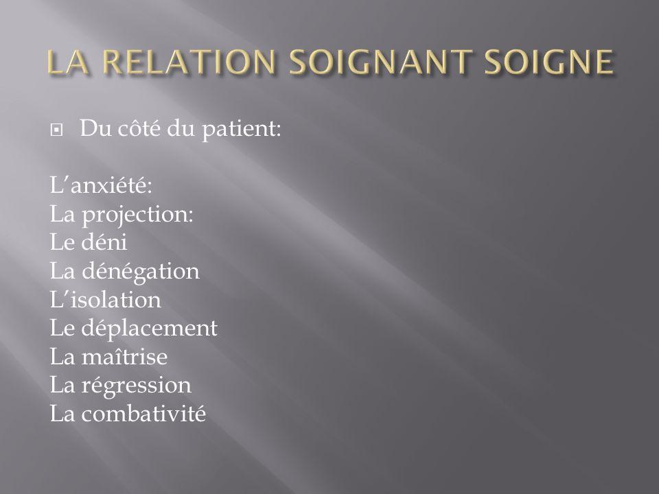 Relation a distance donc sextos - 2 4
