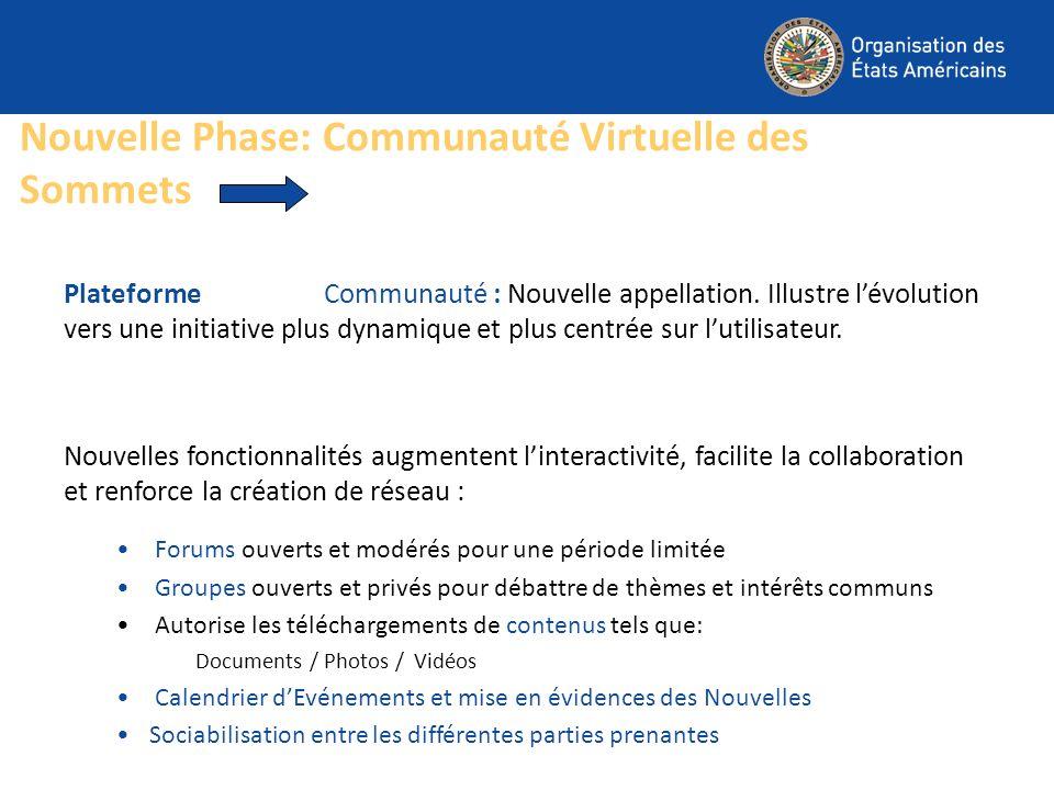 Nouvelle Phase: Communauté Virtuelle des Sommets