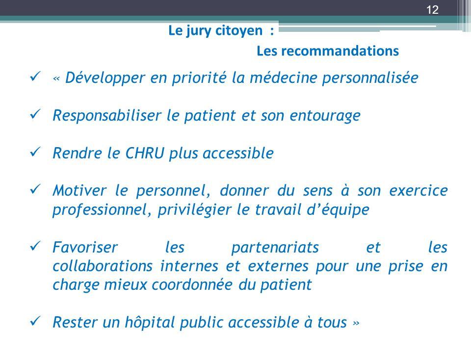 Le jury citoyen :Les recommandations. « Développer en priorité la médecine personnalisée. Responsabiliser le patient et son entourage.