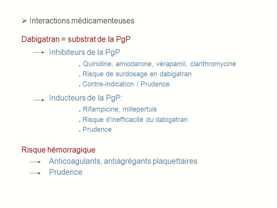 1- ANTIAGRÉGANTS PLAQUETTAIRES Module Pharmacologie D1