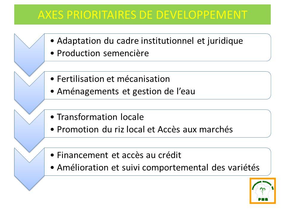 AXES PRIORITAIRES DE DEVELOPPEMENT